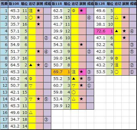 f:id:onix-oniku:20210501163326p:plain