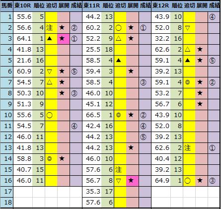 f:id:onix-oniku:20210501163705p:plain