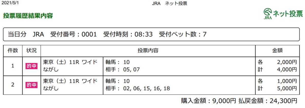 f:id:onix-oniku:20210501170052p:plain