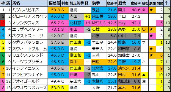 f:id:onix-oniku:20210501195025p:plain