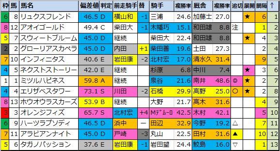 f:id:onix-oniku:20210501195333p:plain
