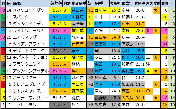f:id:onix-oniku:20210501200012p:plain