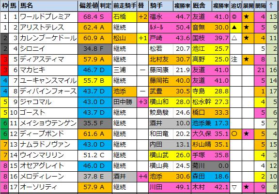 f:id:onix-oniku:20210501201846p:plain