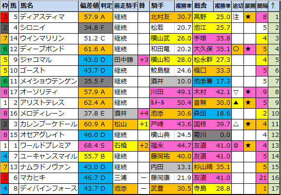 f:id:onix-oniku:20210501202916p:plain