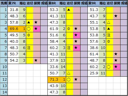 f:id:onix-oniku:20210501214455p:plain