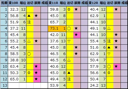 f:id:onix-oniku:20210501214525p:plain