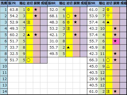 f:id:onix-oniku:20210501214613p:plain