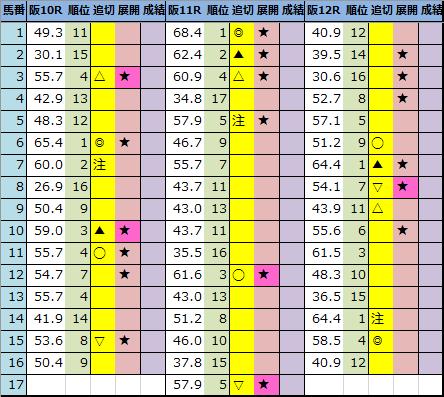 f:id:onix-oniku:20210501214651p:plain