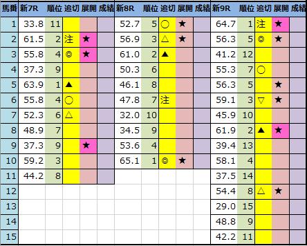 f:id:onix-oniku:20210501214725p:plain