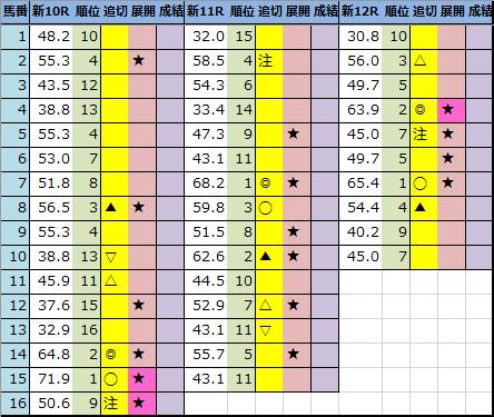 f:id:onix-oniku:20210501214753p:plain