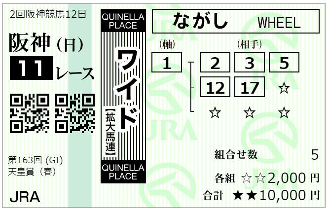 f:id:onix-oniku:20210502080624p:plain