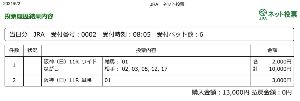 f:id:onix-oniku:20210502080734p:plain