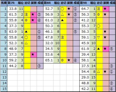 f:id:onix-oniku:20210502141651p:plain