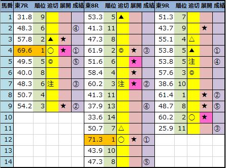 f:id:onix-oniku:20210502142812p:plain