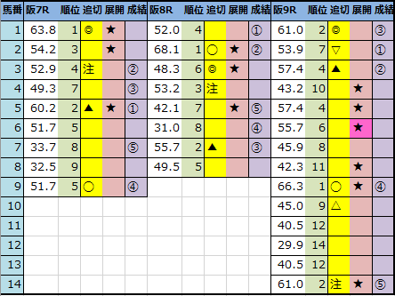 f:id:onix-oniku:20210502143658p:plain