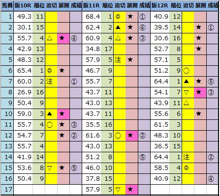 f:id:onix-oniku:20210502163747p:plain