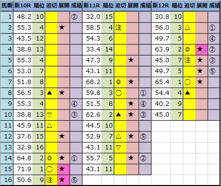f:id:onix-oniku:20210502163942p:plain