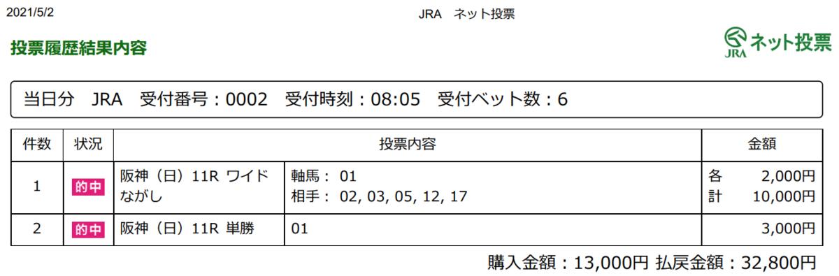f:id:onix-oniku:20210502175104p:plain