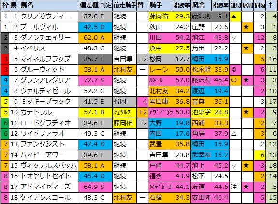 f:id:onix-oniku:20210505115906p:plain