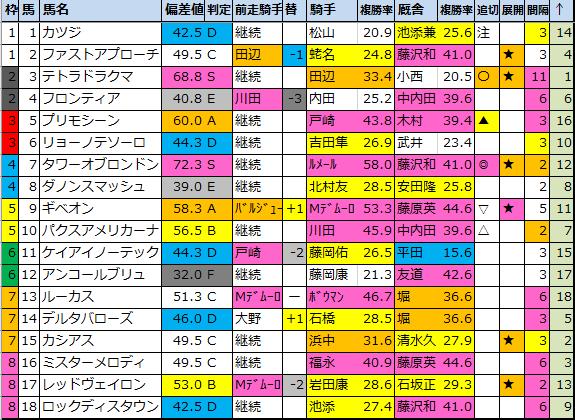f:id:onix-oniku:20210505115949p:plain