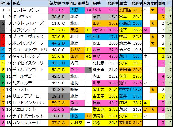 f:id:onix-oniku:20210505120047p:plain