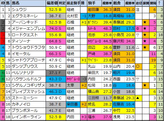 f:id:onix-oniku:20210505120119p:plain