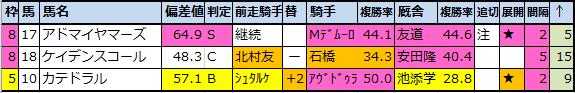 f:id:onix-oniku:20210505131650p:plain