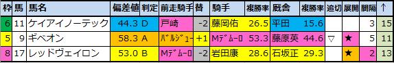 f:id:onix-oniku:20210505131724p:plain