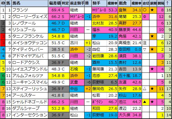 f:id:onix-oniku:20210506215949p:plain