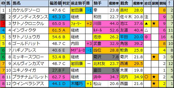 f:id:onix-oniku:20210506220045p:plain