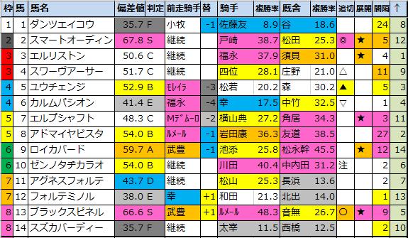 f:id:onix-oniku:20210506220129p:plain