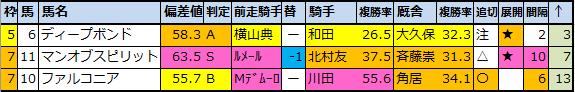 f:id:onix-oniku:20210506225002p:plain