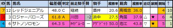 f:id:onix-oniku:20210506225041p:plain