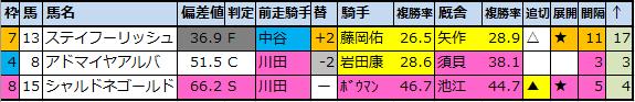 f:id:onix-oniku:20210506225146p:plain