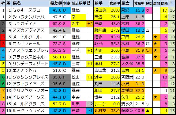 f:id:onix-oniku:20210507102211p:plain