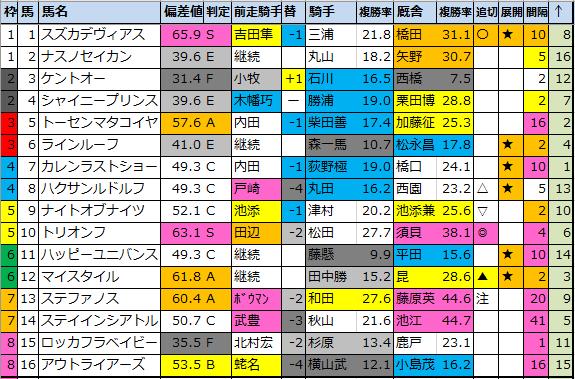 f:id:onix-oniku:20210507102250p:plain
