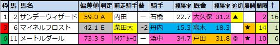 f:id:onix-oniku:20210507111812p:plain