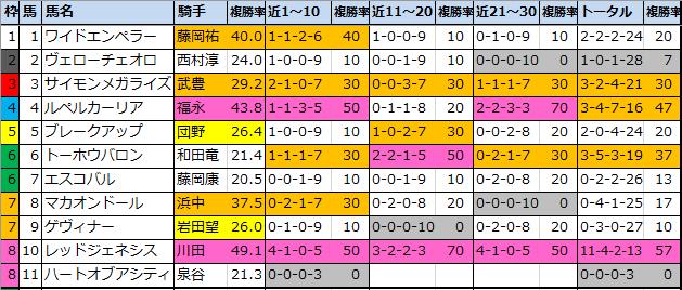 f:id:onix-oniku:20210507171349p:plain