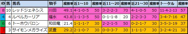 f:id:onix-oniku:20210507171418p:plain
