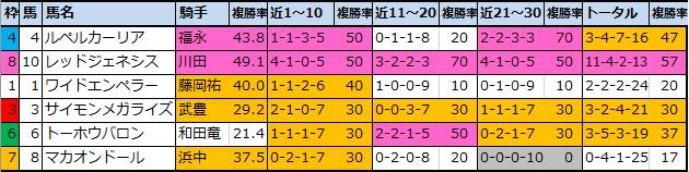f:id:onix-oniku:20210507171448p:plain