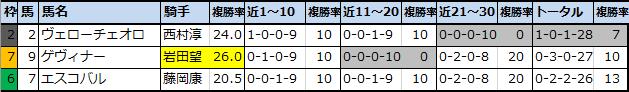 f:id:onix-oniku:20210507171548p:plain