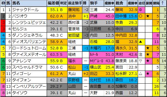 f:id:onix-oniku:20210507185721p:plain