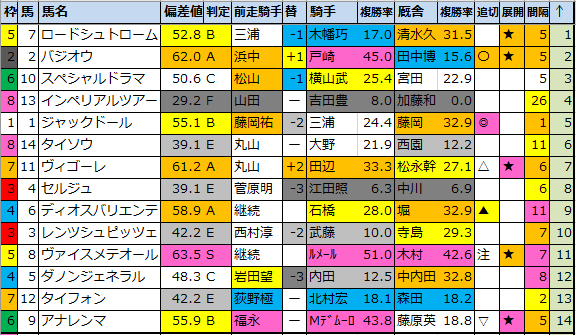 f:id:onix-oniku:20210507190046p:plain