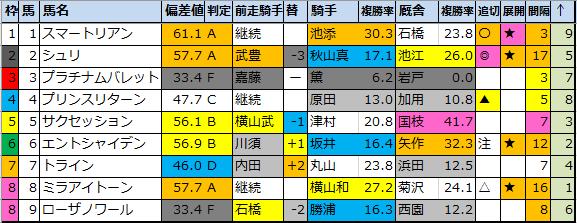 f:id:onix-oniku:20210507190341p:plain