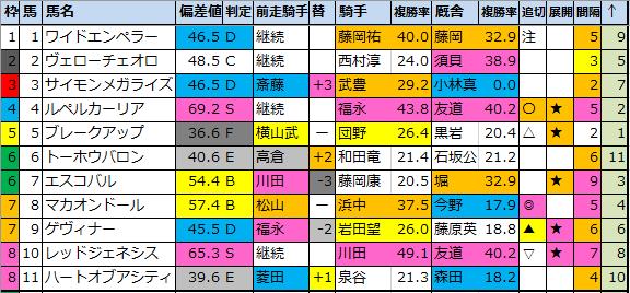 f:id:onix-oniku:20210507192329p:plain