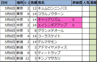 f:id:onix-oniku:20210507203830p:plain