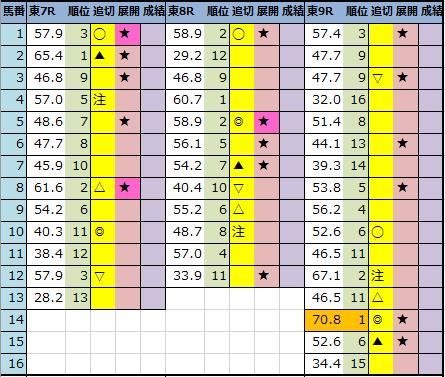 f:id:onix-oniku:20210507204147p:plain