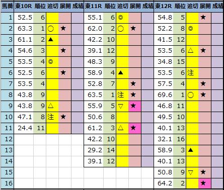 f:id:onix-oniku:20210507204245p:plain