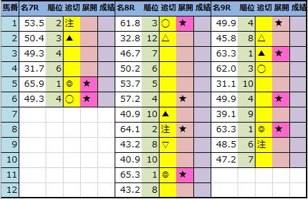 f:id:onix-oniku:20210507204344p:plain