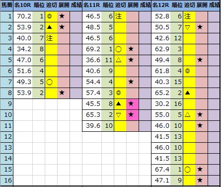 f:id:onix-oniku:20210507204614p:plain